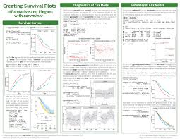 Sample Seminar Sign In Sheet Extraordinary Survival Analysis In R Tutorial Article DataCamp