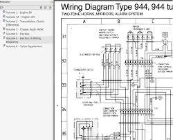 porsche 944 wiring diagram pdf porsche image porsche 944 wiring diagram pdf porsche automotive wiring diagram on porsche 944 wiring diagram pdf
