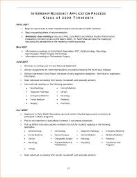 Physician Cv Template Corol Lyfeline Co Ob Gyn Nurse Resume And