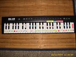 Klavier lernen ( werdemusiker.de) 122. Beschriftung Midi Keyboard Deutsches Dmxc Wiki