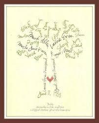 60th anniversary ideas wedding anniversary by 60th wedding anniversary gift ideas for pas australia