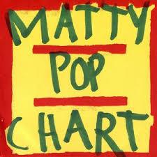 Matty Pop Chart Music Videos Stats And Photos Last Fm