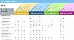 task management template excel task manager template free oyle kalakaari co