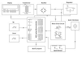 brushless motor wiring diagram with basic pictures dc diagrams 48v brushless motor controller wiring diagram brushless motor wiring diagram with basic pictures dc diagrams tearing for