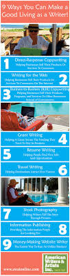 good jobs for writers top places to paid blogging jobs best ideas  best images about barefoot writer career 17 best images about barefoot writer career writing skills and