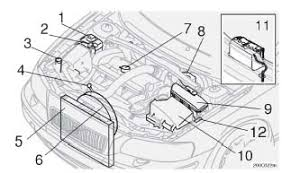 2003 volvo s60 hood and engine compartment