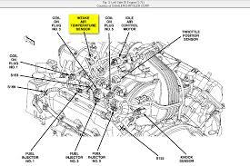 2012 jeep liberty engine diagram wiring diagram expert 2006 jeep liberty engine diagram wiring diagram list 2006 jeep liberty engine diagram wiring diagram used