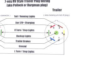wiring diagram for hopkins trailer plug 2017 wiring diagram 7 pin wiring diagram trailer 4 pin wiring diagram for hopkins trailer plug 2017 wiring diagram 7 pin plug australia inspirationa wiring diagram for