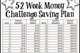 The 52 Week Challenge Can Help You Save Almost 1 400 By The