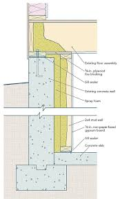 if you want to insulate the interior of your basement wall with spray foam specify closed cell spray foam not open cell foam