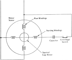 wiring diagram single phase induction motor winding diagram Hobart Mixer Motor Wiring Diagram at Weg Single Phase Motor Wiring Diagram With Start Run Capacitor
