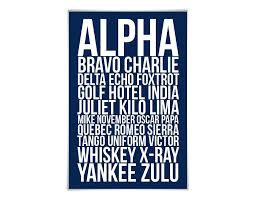 Aviation art for your home or your office. Amazon Com Alpha Bravo Charlie Art Print 60 Colours 6 Sizes Phonetic Alphabet Poster Aviation Nato Military Pilot Airplane Army Handmade