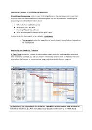 Operations Processes Gantt And Critical Path