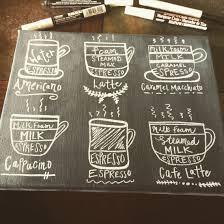 Amazing Ideas Coffee Menu News Pumpkin Spice Coffee Creamer