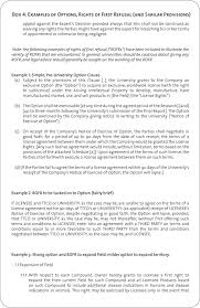 Example Of An Agreement Commercialization Agreements Practical Guidelines In