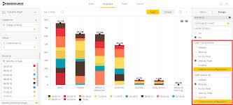 Custom Bar Column Chart Plugin Show Totals Sort Categories