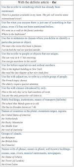 English Grammar Quiz Articles  A and AN http   www allthingsgrammar
