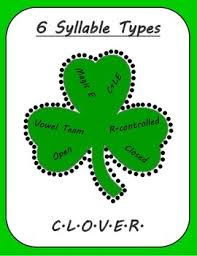 6 Syllables Types Clover Worksheets Teaching Resources Tpt