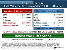permanent life insurance quote also whole life insurance quotes 27 with whole life insurance policy