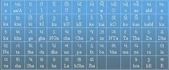 Lmg Arun Font Chart Free Convert Gujarati Unicode Text Into Gujarati Krishna