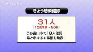 富山 県 の コロナ 情報