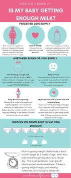 27 Helpful Charts For Breastfeeding Moms Loveliliya