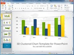 Powerpoint Chart Templates High Quality Charts Dashboard Powerpoint Templates For