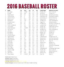 Roster Template Unique Softball Team Roster Template Google Docs Ensite