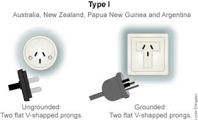 the ultimate electricity guide for world travelers the roaming Australian Electrical Plug Diagram australia, new zealand, papua new guinea and argentina adapter plug australian power plug diagram