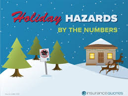 How To Keep Porch Pirates And House Fires From Making Your Holidays Extraordinary Hazard Insurance Quotes