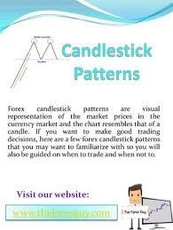 Candlestick Patterns By Forex Trading Signals Issuu