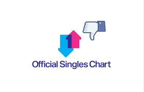 Has Streaming Made The Uk Singles Chart Boring Lbbonline