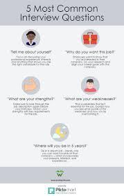 Generous Weaknesses List Job Interview Images Example Resume