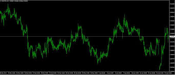Eurtry Live Chart Quotes Trade Ideas Analysis And Signals