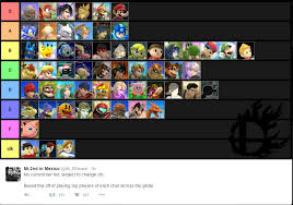 Super Smash Bros 4 Matchup Chart More Tier Lists Mr Rs New One This Time Smash 4 Super