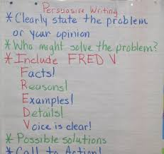 best persuasive writing images teaching writing persuasive writing unit