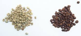 Stock your pantry or explore care packge ideas from a huge online selection at ebay.com. What Is White Coffee And How To Try This New Trend At Home Coffee Sultan