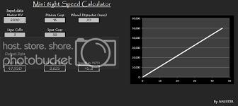 Mini 8ight Speed Rpm Calculator R C Tech Forums