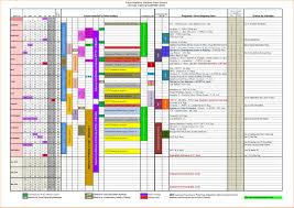training calendars templates training calendar format blank kukkoblock templates lovely template