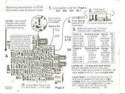 1995 4l80e transmission wiring diagram wire co breakdown 4l80e transmission wiring harness replacement 1995 4l80e transmission wiring diagram wire co breakdown