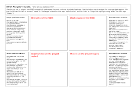 Sample Project Analysis Example Of Swot Analysis Template Example Of Swot Analysis Format SWOT 13