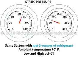 R134a Ambient Temp Pressure Chart R134a Charge Pressure Videomarketing Com Co
