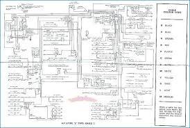 2000 isuzu npr wiring diagram appealing fuse box diagram fuse box diagram contemporary best appealing fuse box diagram contemporary best at rodeo fuse box diagram 2000 isuzu npr fuel pump wiring diagram