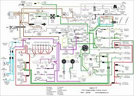 1972 jeep commando wiring diagram wire diagram 1972 jeep commando wiring diagram lovely 1975 jeep cj5 wiring diagram get image about wiring