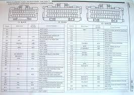 computer pinout diagram needed please third generation f body computer pinout diagram needed please 91v6ecm1 jpg