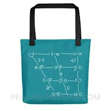 Many esl speakers find this english a speech pathology degree (bappsc(sppath) and celta qualifications and over 15 years of. Ipa Vowel Chart Tote Bag Peachie Speechie