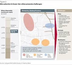 winning s apparel market paper a t kearney switzerland site selection in lower tier cities presents challenges