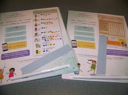 My Growing Up Chart Review And Giveaway Victoria Chart Company Planet Weidknecht