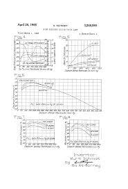 patent us3248590 high pressure sodium vapor lamp google patents patent drawing