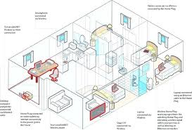 wiring house for ethernet home wiring diagram home wiring wiring a house for internet the wiring